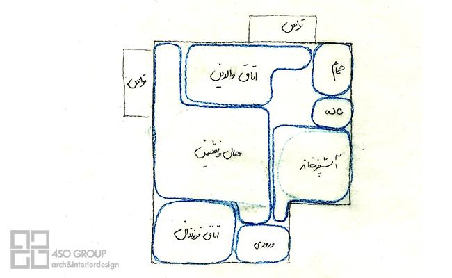 4soedu-ravand-tarahi-nasrin-dehghani-3